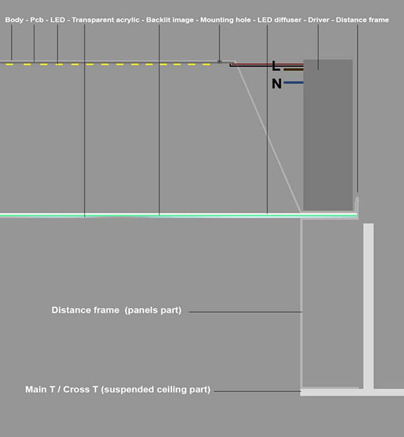 come funzionano finestre cielo pannelli